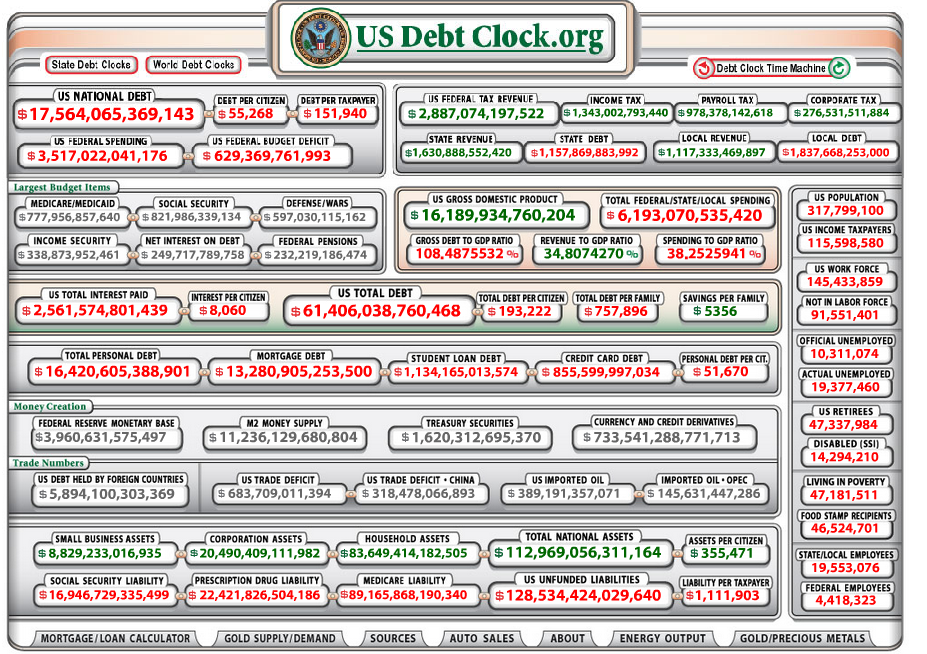 US Debt clock 2014-04-03 at 12.00.32 AM